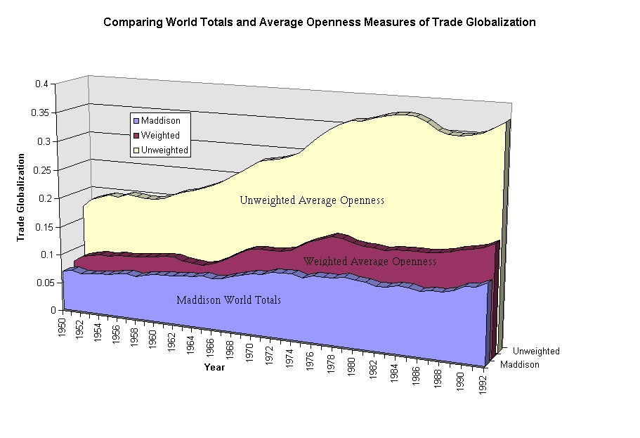term papers on globalization Essay about globalization  essay globalization 1 it is a term that refersto the fast integration and interdependence of various nations.